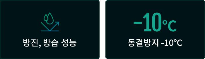 방진, 방습 성능 -10℃ / 동결방지 -10℃